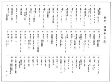 120103mokuji_2